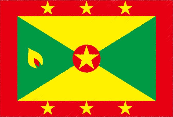 国旗 イラスト 無料|グレナダの国旗