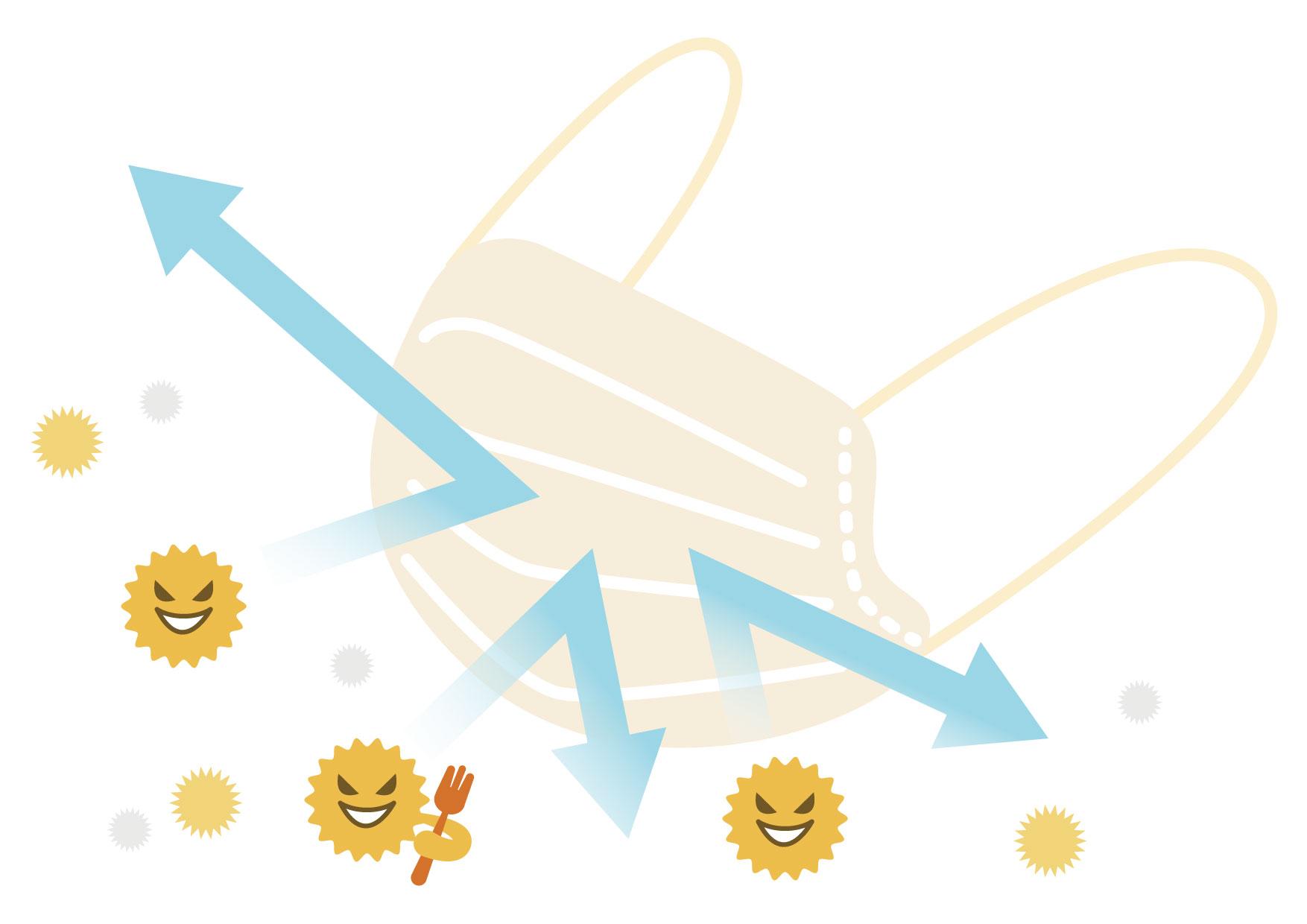 可愛いイラスト無料|マスク 花粉 − free illustration Mask pollen