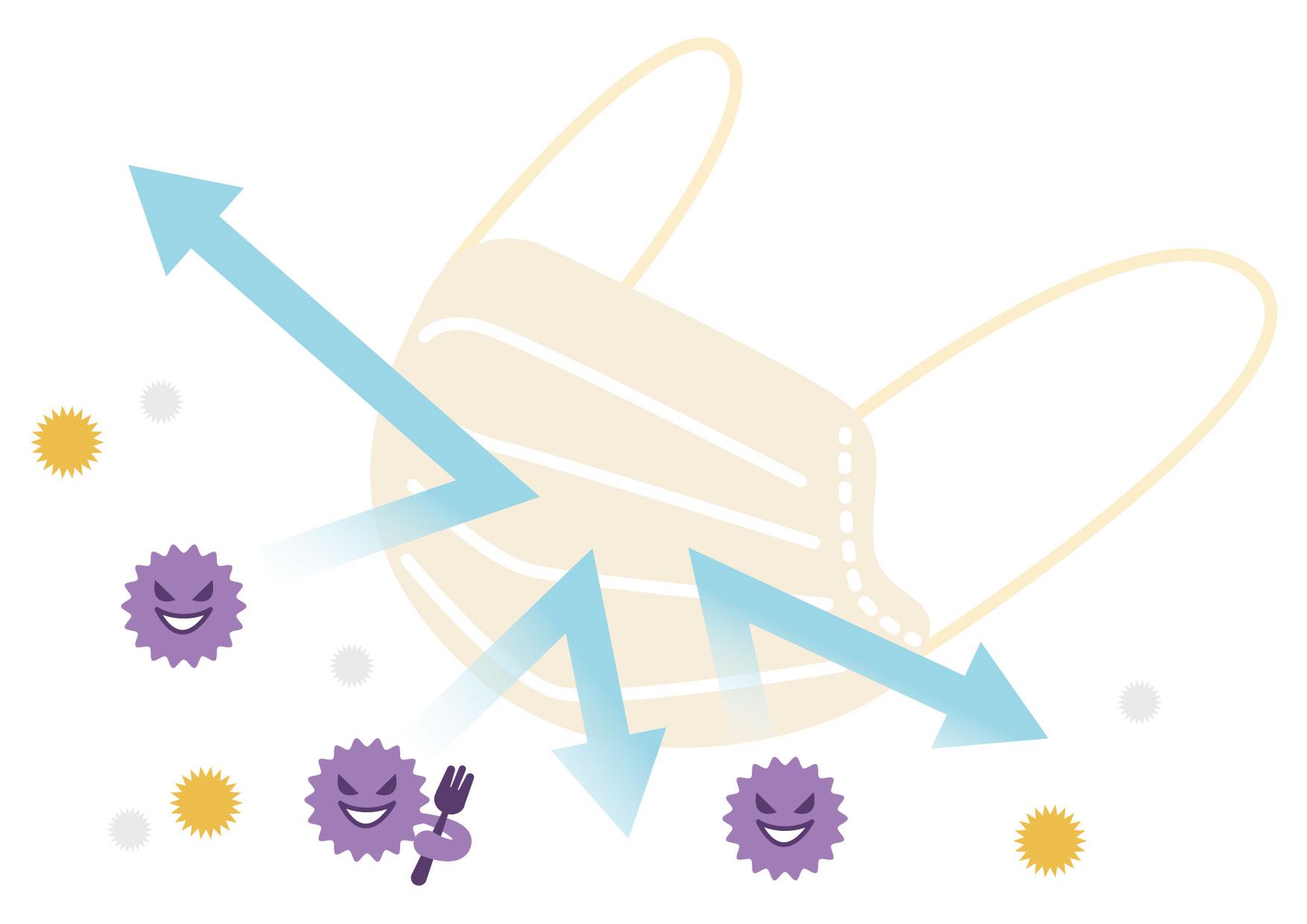 可愛いイラスト無料|マスク インフルエンザ − free illustration Mask influenza